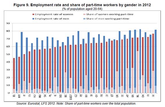 employement_rate